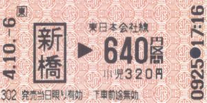 Tokyo Metro 東京メトロ ticket digital print