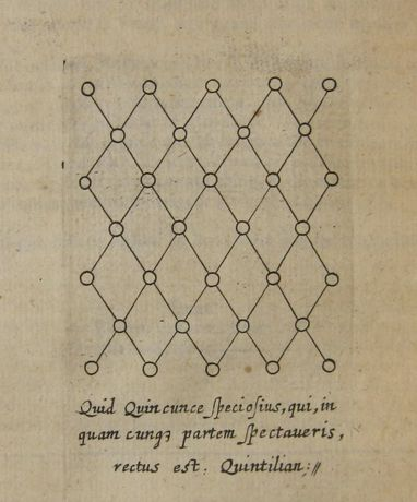 Quincunx engraving from The Garden of Cyrus (1658) (licensed under Creative Commons)