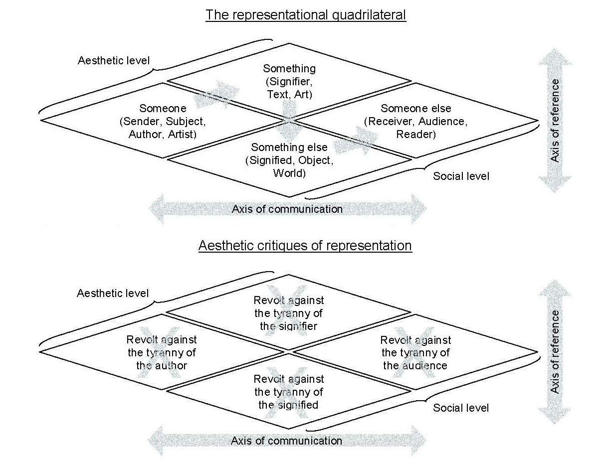Schematic diagram quadrilateral wiring diagram dorable schematic diagram of quadrilateral vignette electrical quadrilateral venn schematic diagram quadrilateral ccuart Images