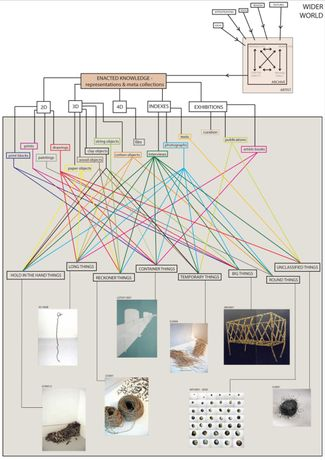 Kate Genever Art History (Do you want me to draw you a diagram?)