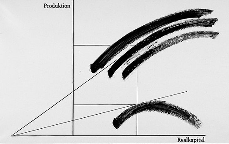 Image: KP Brehmer 'Real Capital Production' (1974)